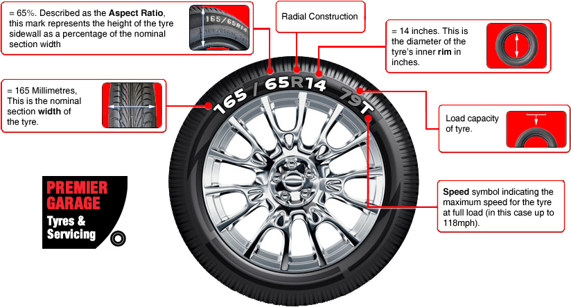 RP-Garages-Services-Hythe-Tyre-Markings